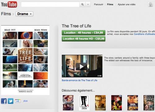YouTube location vidéos