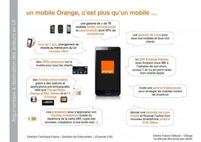 Orange argumentaire Free