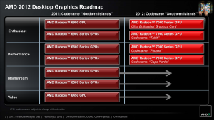 AMD Desktop GPU roadmap