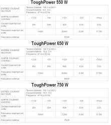 Thermatalke ToughPower