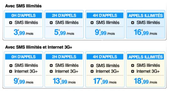 Libres de zero forfait acc s internet non brid et for 500 mo internet