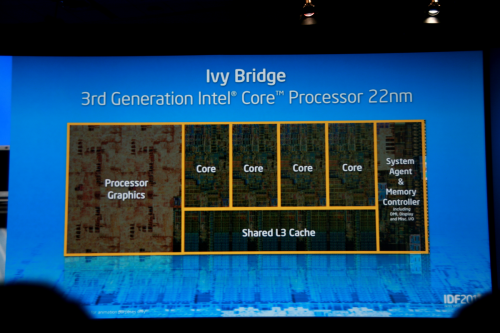 Intel IDF 11 Ivy Bridge