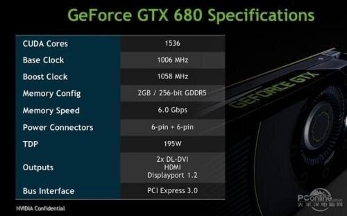GeForce GTX 680 GK104