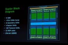 GeForce GTX 680 GK104 Archi
