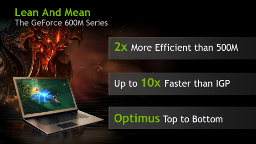 GeForce 600M