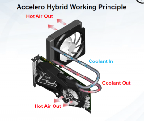 Arctic Accelero Hybrid
