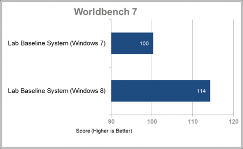 bench windows 8
