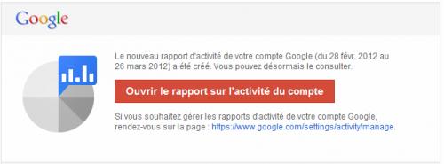 Google activite rapport