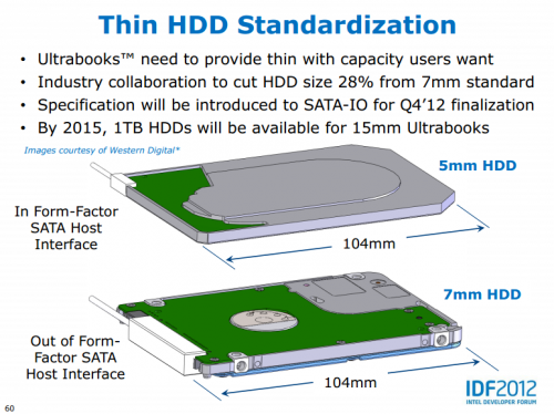 IDF 2012 HDD 5 mm pour 2015
