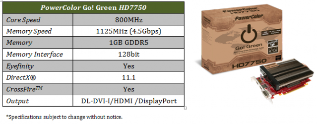 PowerColor HD 7750 Go! Green