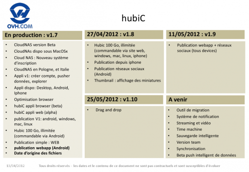 Roadmap HubiC