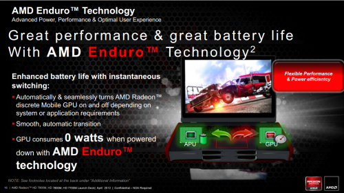 AMD Enduron