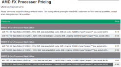 Baisse de prix AMD FX