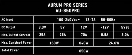 FSP Aurum Pro 850 W