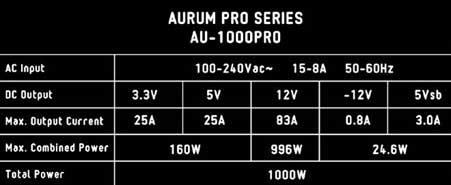 FSP Aurum Pro 1000 W