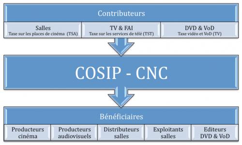 COSIP CNC