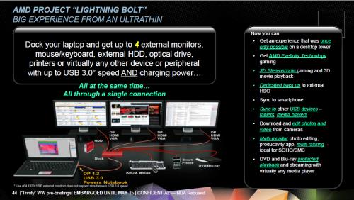 AMD Lighting Bolt