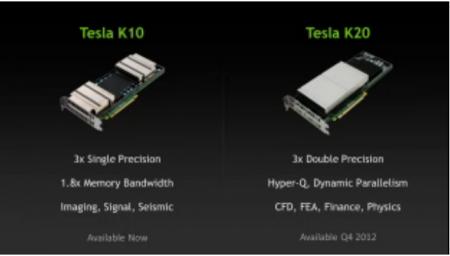 Tesla K10 K20