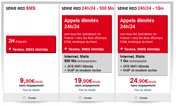SFR RED 500 Mo forfait 19,90