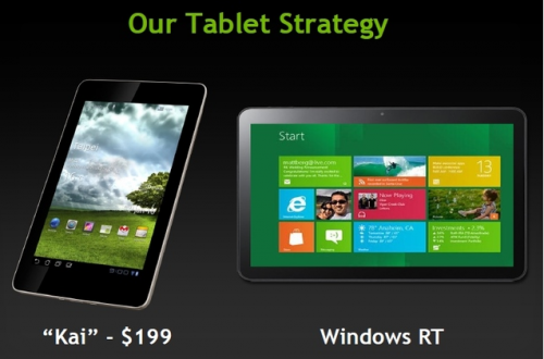NVIDIA tablette