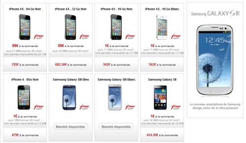 Free Mobile Galaxy SIII