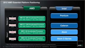 AMD APU E1-1200