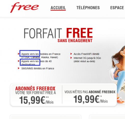 Free mobile illimite limite