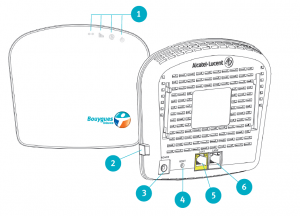 femto-cell bouygues telecom