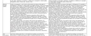 ACTA CETA comparaison