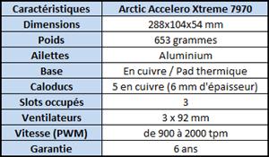Arctic Accelero Xtreme 7970