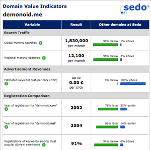 demonoid sedo