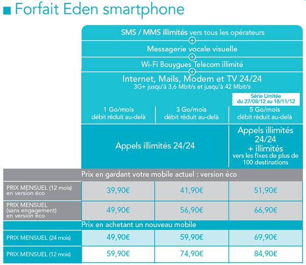 bouygues telecom smartphone 5 go