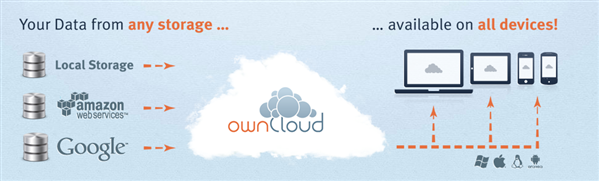 owncloud community 4.5 beta