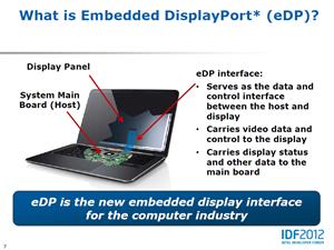 IDF eDP 1.4