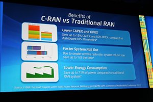 Intel IDF 2012 Day 3 C-RAN Rattner