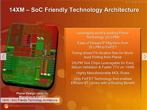 Global Foundries FinFET 14 nm