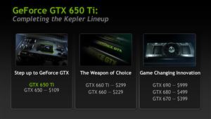 NVIDIA GeForce GTX 650 Ti Slides