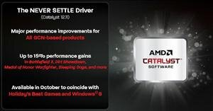 AMD Never Settle Program
