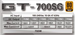 AeroCool GT-SG