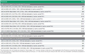 AMD pricelist octobre APU A