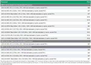 AMD pricelist novembre APU A