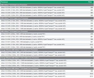 AMD liste de prix octobre Athlon II