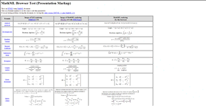mathml chrome