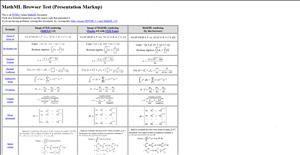mathml ff