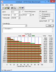 Gada D2305 Perfs HDD