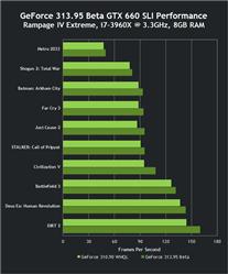 nvidia beta 313.95