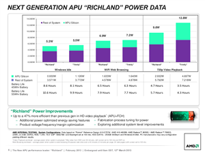 AMD Richland Slides