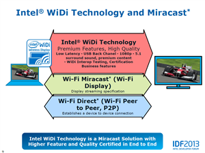 Intel IDF Ultrabook