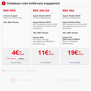 Sosh Red B&You comparaison forfaits