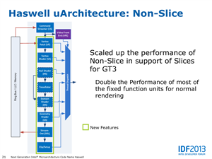 Intel Haswell Slides IDF 2013